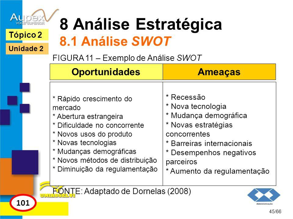 8 Análise Estratégica 8.1 Análise SWOT Oportunidades 45/66 Tópico 2 101 Unidade 2 * Rápido crescimento do mercado * Abertura estrangeira * Dificuldade
