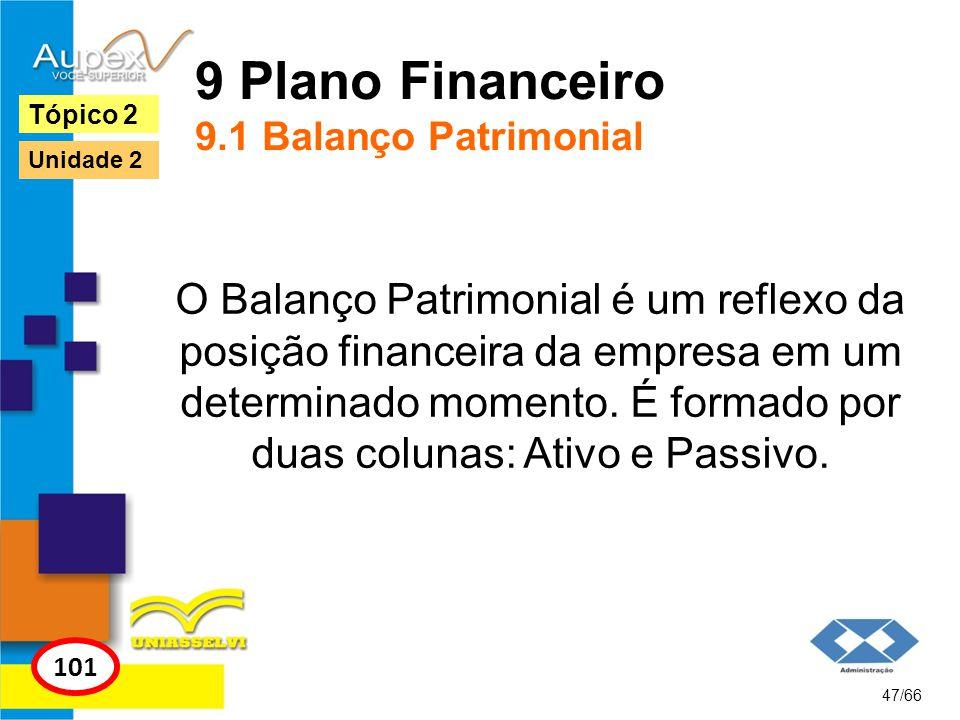 9 Plano Financeiro 9.1 Balanço Patrimonial O Balanço Patrimonial é um reflexo da posição financeira da empresa em um determinado momento. É formado po