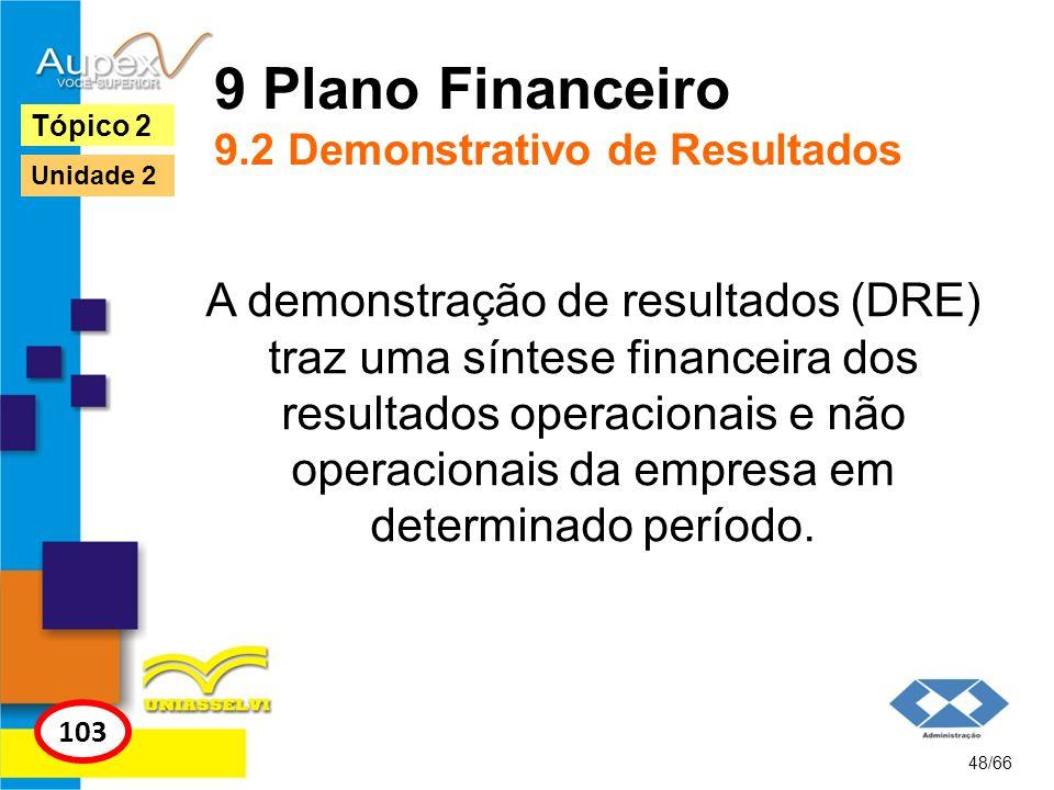 9 Plano Financeiro 9.2 Demonstrativo de Resultados A demonstração de resultados (DRE) traz uma síntese financeira dos resultados operacionais e não op