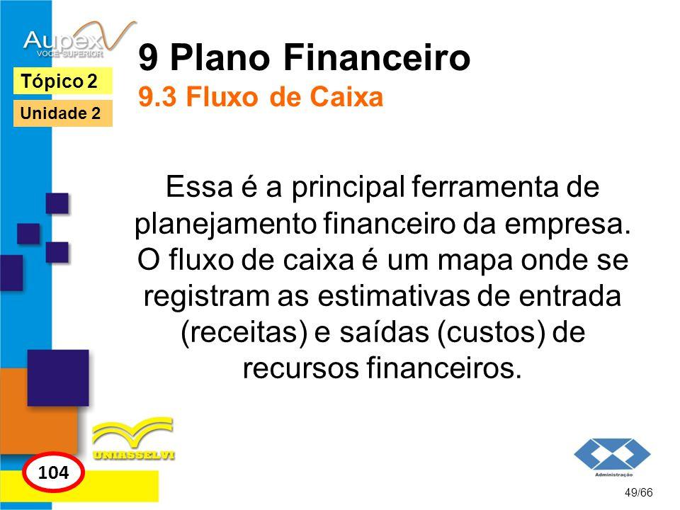 9 Plano Financeiro 9.3 Fluxo de Caixa Essa é a principal ferramenta de planejamento financeiro da empresa. O fluxo de caixa é um mapa onde se registra