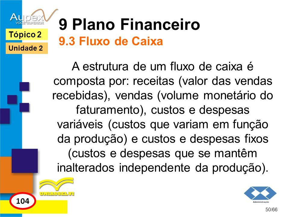 9 Plano Financeiro 9.3 Fluxo de Caixa A estrutura de um fluxo de caixa é composta por: receitas (valor das vendas recebidas), vendas (volume monetário