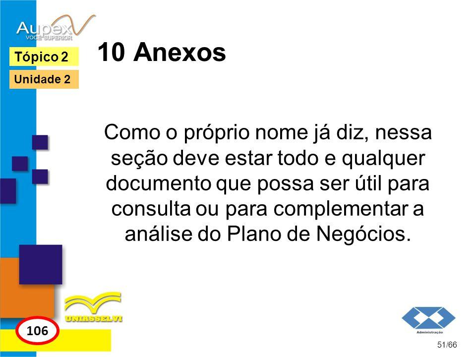 10 Anexos Como o próprio nome já diz, nessa seção deve estar todo e qualquer documento que possa ser útil para consulta ou para complementar a análise