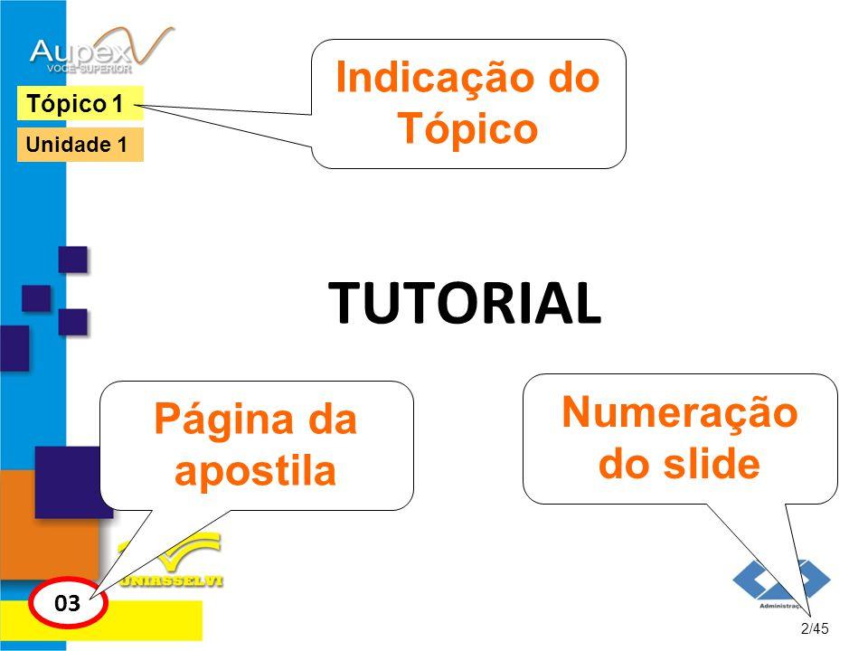 TUTORIAL 2/45 Tópico 1 03 Indicação do Tópico Página da apostila Numeração do slide Unidade 1