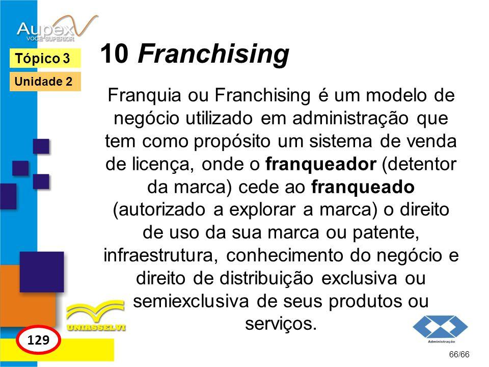10 Franchising Franquia ou Franchising é um modelo de negócio utilizado em administração que tem como propósito um sistema de venda de licença, onde o