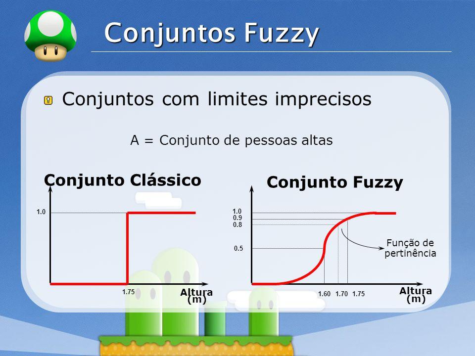 LOGO Conjuntos Fuzzy Conjuntos com limites imprecisos Altura (m) 1.75 1.0 Conjunto Clássico 1.0 Função de pertinência Altura (m) 1.601.75 0.5 0.9 Conj
