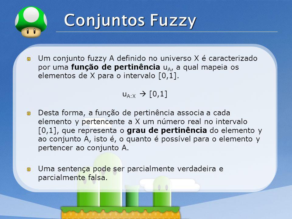 LOGO Conjuntos Fuzzy Um conjunto fuzzy A definido no universo X é caracterizado por uma função de pertinência u A, a qual mapeia os elementos de X par