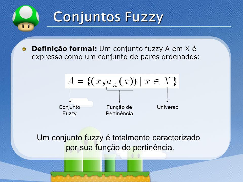 LOGO Conjuntos Fuzzy Definição formal: Um conjunto fuzzy A em X é expresso como um conjunto de pares ordenados: UniversoConjunto Fuzzy Função de Perti