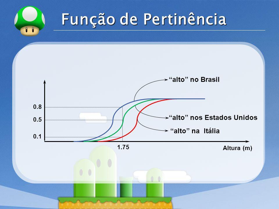 LOGO Função de Pertinência Altura (m) alto no Brasil 1.75 0.5 0.8 0.1 alto nos Estados Unidos alto na Itália