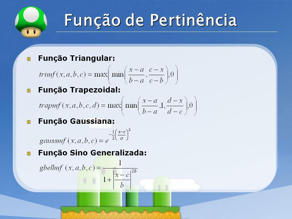 LOGO Função de Pertinência Função Triangular: Função Trapezoidal: Função Gaussiana: Função Sino Generalizada: