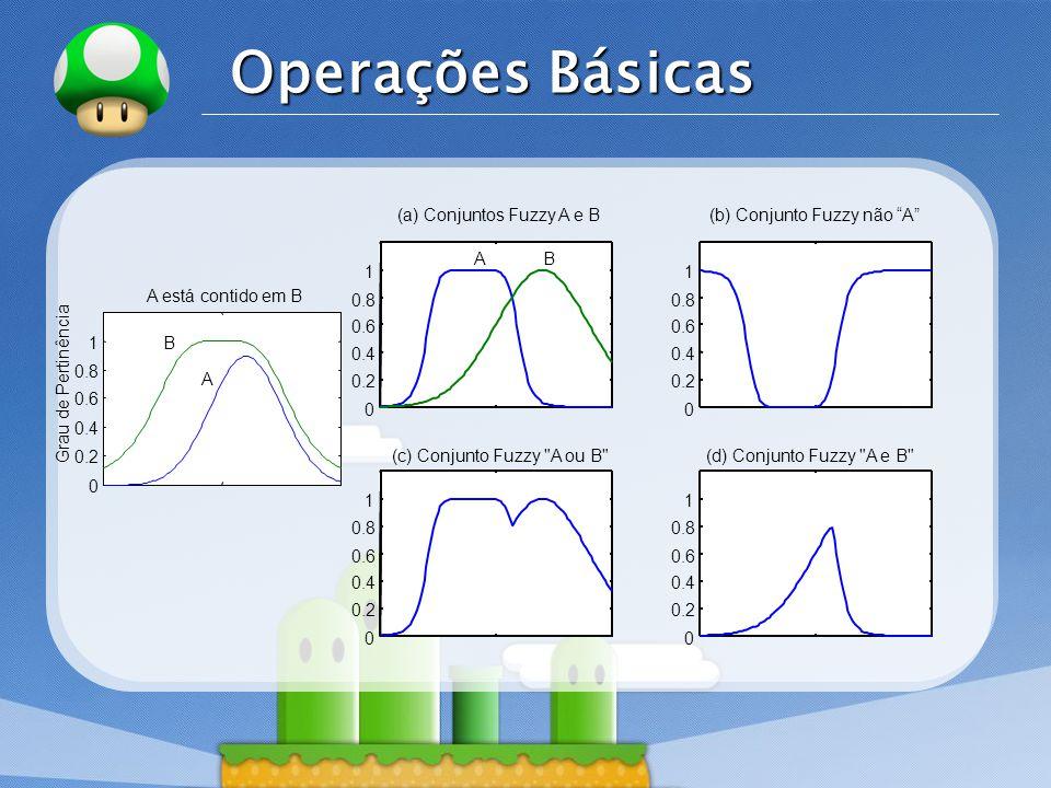 LOGO Operações Básicas 0 0.2 0.4 0.6 0.8 1 A está contido em B Grau de Pertinência B A (a) Conjuntos Fuzzy A e B(b) Conjunto Fuzzy não A 0 0.2 0.4 0.6