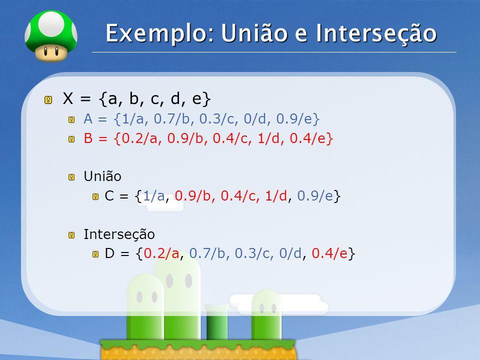 LOGO Exemplo: União e Interseção X = {a, b, c, d, e} A = {1/a, 0.7/b, 0.3/c, 0/d, 0.9/e} B = {0.2/a, 0.9/b, 0.4/c, 1/d, 0.4/e} União C = {1/a, 0.9/b,