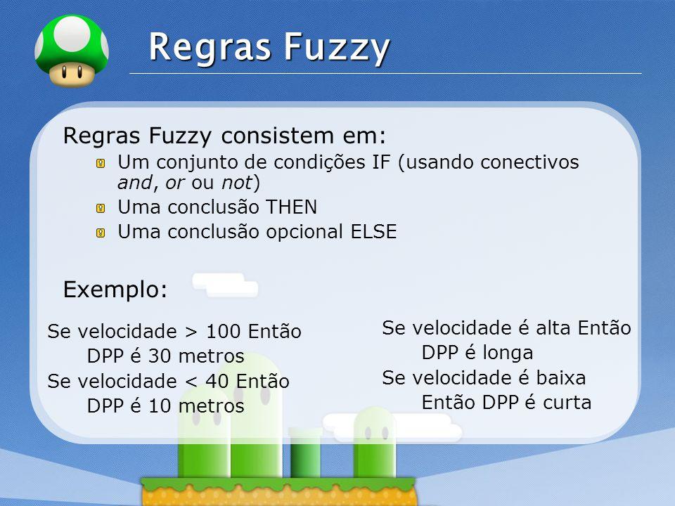 LOGO Regras Fuzzy Regras Fuzzy consistem em: Um conjunto de condições IF (usando conectivos and, or ou not) Uma conclusão THEN Uma conclusão opcional