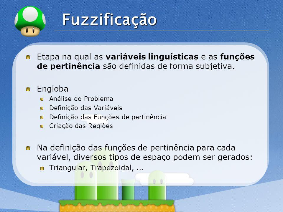 LOGO Fuzzificação Etapa na qual as variáveis linguísticas e as funções de pertinência são definidas de forma subjetiva. Engloba Análise do Problema De