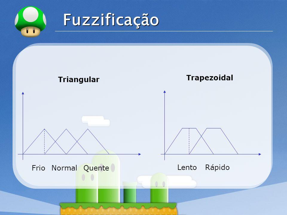 LOGO Fuzzificação Triangular FrioNormalQuente Trapezoidal LentoRápido
