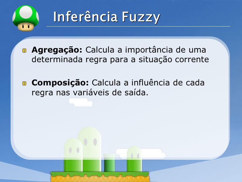 LOGO Inferência Fuzzy Agregação: Calcula a importância de uma determinada regra para a situação corrente Composição: Calcula a influência de cada regr