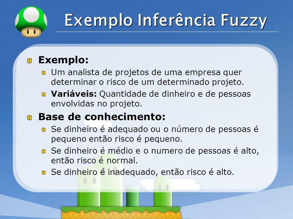 LOGO Exemplo Inferência Fuzzy Exemplo: Um analista de projetos de uma empresa quer determinar o risco de um determinado projeto. Variáveis: Quantidade