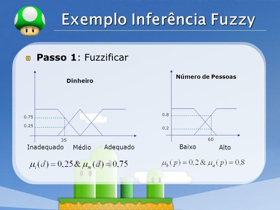 LOGO Exemplo Inferência Fuzzy Passo 1: Fuzzificar Dinheiro Inadequado Médio Adequado 35 0.25 0.75 Número de Pessoas 60 Baixo Alto 0.2 0.8