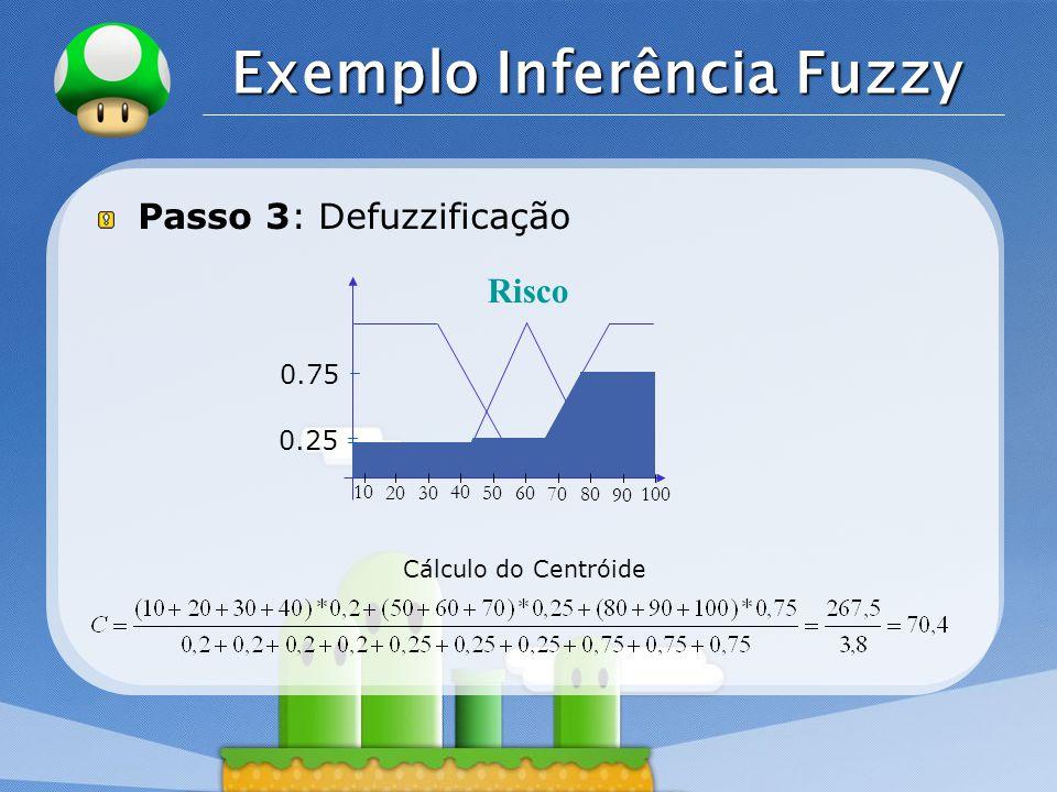 LOGO Exemplo Inferência Fuzzy Passo 3: Defuzzificação Cálculo do Centróide Risco 0.75 0.25 10 20 30 40 70 6050 100 90 80