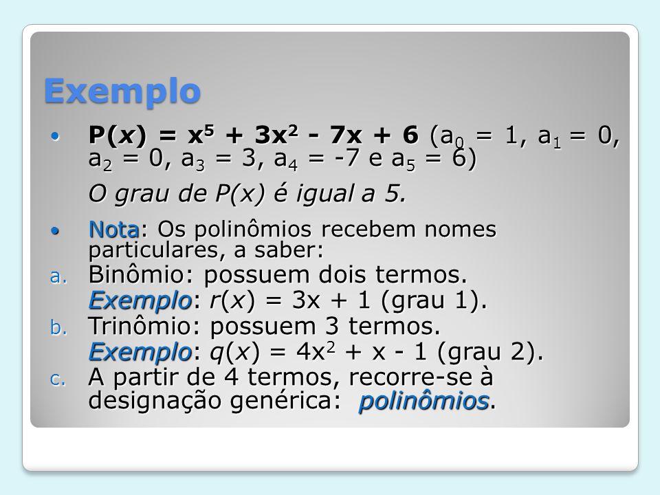 Exemplo P(x) = x 5 + 3x 2 - 7x + 6 (a 0 = 1, a 1 = 0, a 2 = 0, a 3 = 3, a 4 = -7 e a 5 = 6) P(x) = x 5 + 3x 2 - 7x + 6 (a 0 = 1, a 1 = 0, a 2 = 0, a 3