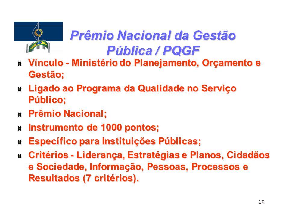 10 Prêmio Nacional da Gestão Pública / PQGF Vínculo - Ministério do Planejamento, Orçamento e Gestão; Ligado ao Programa da Qualidade no Serviço Públi