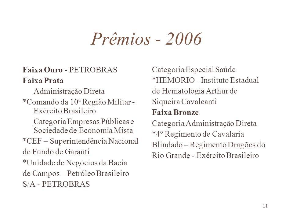 11 Prêmios - 2006 Faixa Ouro - PETROBRAS Faixa Prata Administração Direta *Comando da 10ª Região Militar - Exército Brasileiro Categoria Empresas Públ