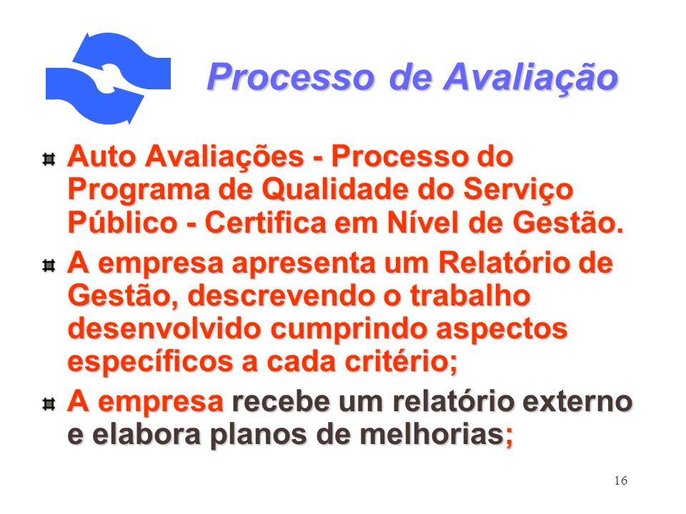16 Processo de Avaliação Auto Avaliações - Processo do Programa de Qualidade do Serviço Público - Certifica em Nível de Gestão. A empresa apresenta um