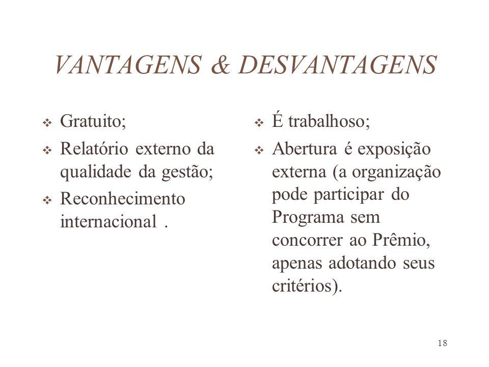 18 VANTAGENS & DESVANTAGENS Gratuito; Relatório externo da qualidade da gestão; Reconhecimento internacional. É trabalhoso; Abertura é exposição exter
