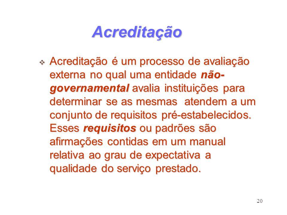 20 Acreditação Acreditação é um processo de avaliação externa no qual uma entidade não- governamental avalia instituições para determinar se as mesmas