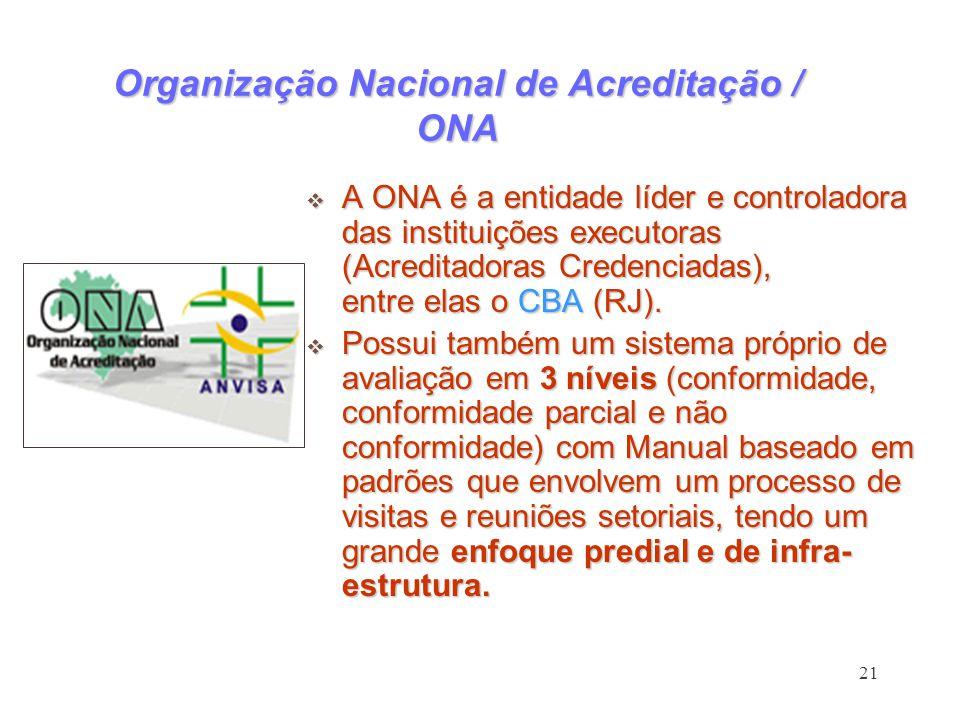 21 Organização Nacional de Acreditação / ONA A ONA é a entidade líder e controladora das instituições executoras (Acreditadoras Credenciadas), entre e