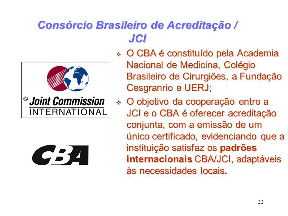 22 Consórcio Brasileiro de Acreditação / JCI O CBA é constituído pela Academia Nacional de Medicina, Colégio Brasileiro de Cirurgiões, a Fundação Cesg