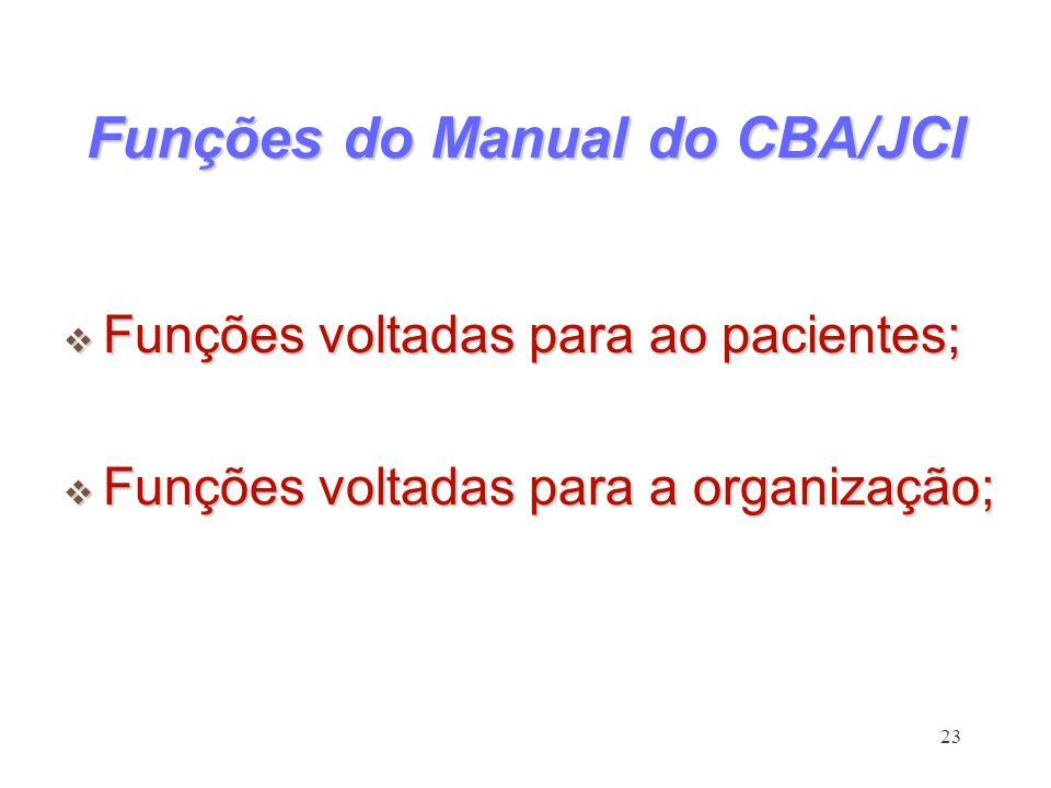 23 Funções do Manual do CBA/JCI Funções voltadas para ao pacientes; Funções voltadas para ao pacientes; Funções voltadas para a organização; Funções v
