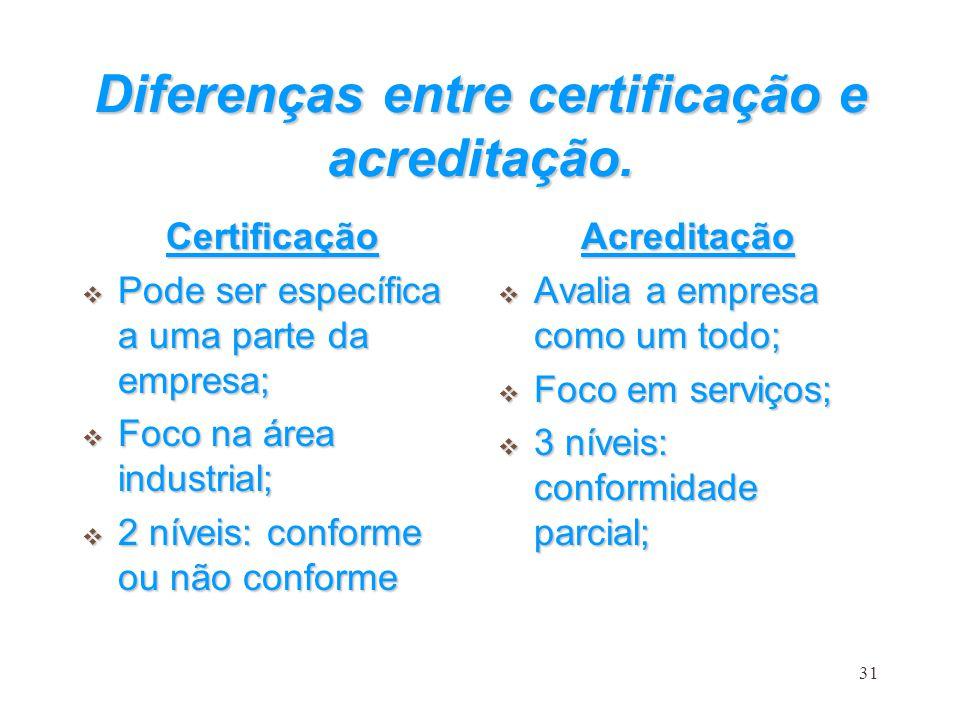 31 Diferenças entre certificação e acreditação. Certificação Pode ser específica a uma parte da empresa; Pode ser específica a uma parte da empresa; F