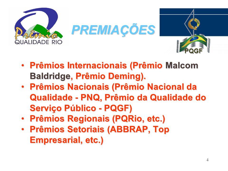 4 PREMIAÇÕES Prêmios Internacionais (Prêmio Malcom Baldridge, Prêmio Deming).Prêmios Internacionais (Prêmio Malcom Baldridge, Prêmio Deming). Prêmios