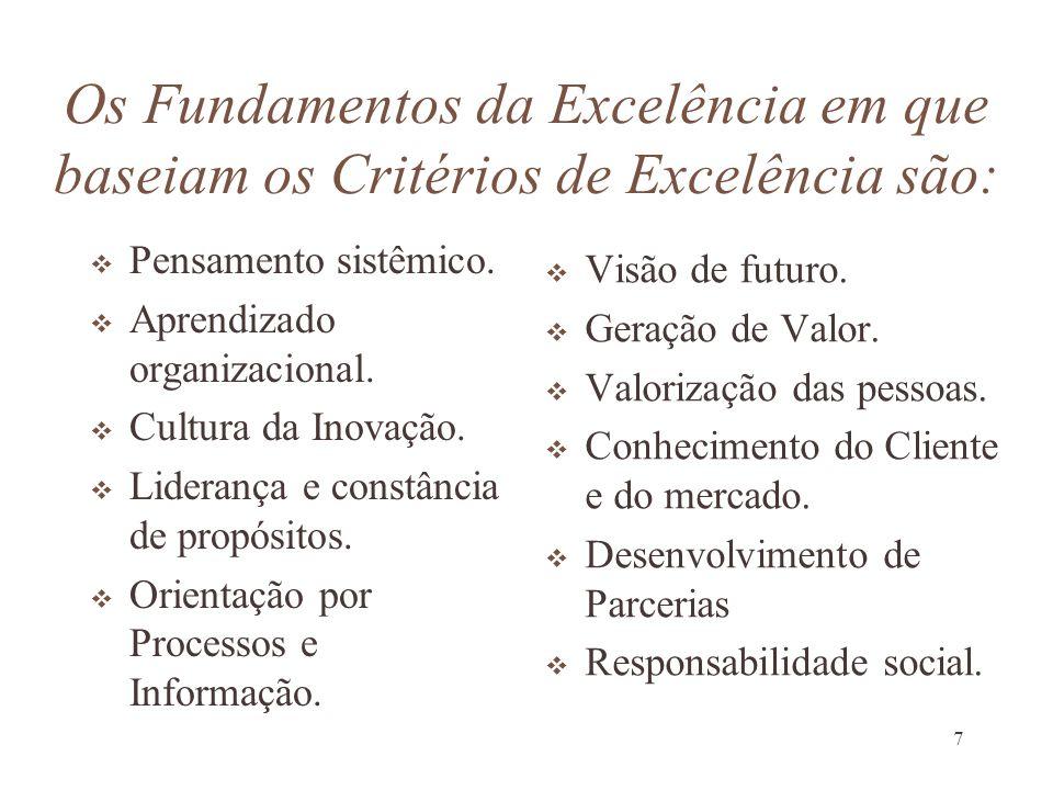 7 Os Fundamentos da Excelência em que baseiam os Critérios de Excelência são: Pensamento sistêmico. Aprendizado organizacional. Cultura da Inovação. L