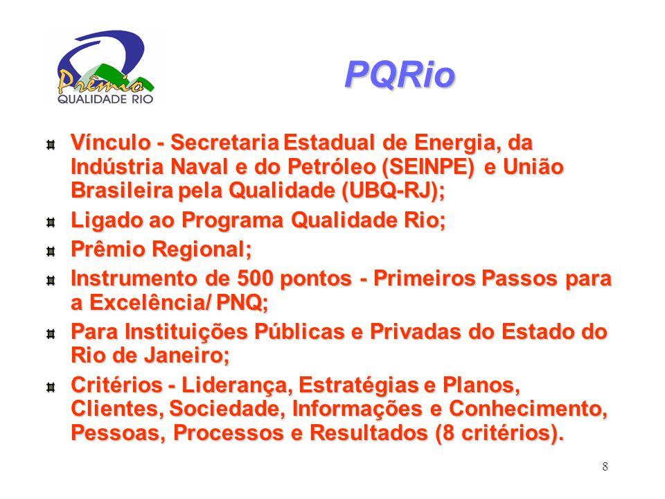 8 PQRio Vínculo - Secretaria Estadual de Energia, da Indústria Naval e do Petróleo (SEINPE) e União Brasileira pela Qualidade (UBQ-RJ); Ligado ao Prog