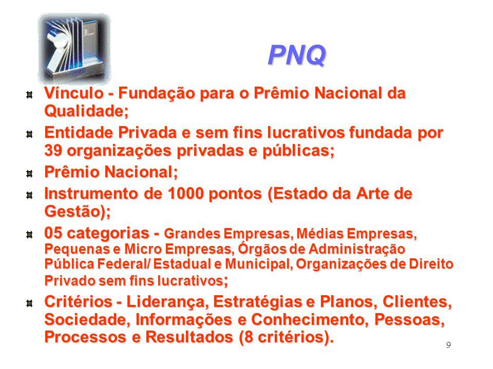 9 PNQ Vínculo - Fundação para o Prêmio Nacional da Qualidade; Entidade Privada e sem fins lucrativos fundada por 39 organizações privadas e públicas;