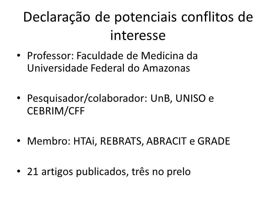 Declaração de potenciais conflitos de interesse Professor: Faculdade de Medicina da Universidade Federal do Amazonas Pesquisador/colaborador: UnB, UNI