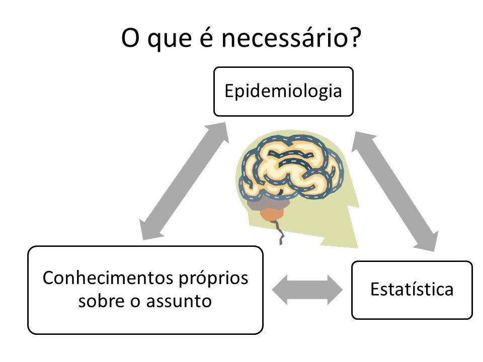 O que é necessário? Epidemiologia Estatística Conhecimentos próprios sobre o assunto