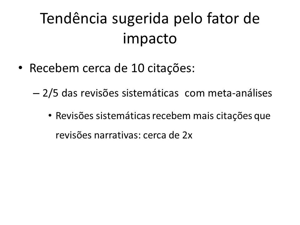 Tendência sugerida pelo fator de impacto Recebem cerca de 10 citações: – 2/5 das revisões sistemáticas com meta-análises Revisões sistemáticas recebem