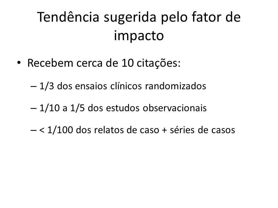 Tendência sugerida pelo fator de impacto Recebem cerca de 10 citações: – 1/3 dos ensaios clínicos randomizados – 1/10 a 1/5 dos estudos observacionais