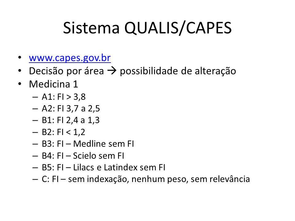 Sistema QUALIS/CAPES www.capes.gov.br Decisão por área possibilidade de alteração Medicina 1 – A1: FI > 3,8 – A2: FI 3,7 a 2,5 – B1: FI 2,4 a 1,3 – B2