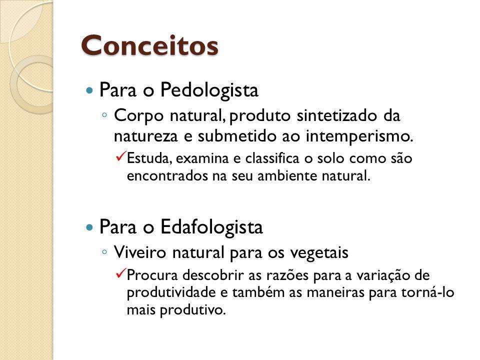 Conceitos Para o Pedologista Corpo natural, produto sintetizado da natureza e submetido ao intemperismo. Estuda, examina e classifica o solo como são