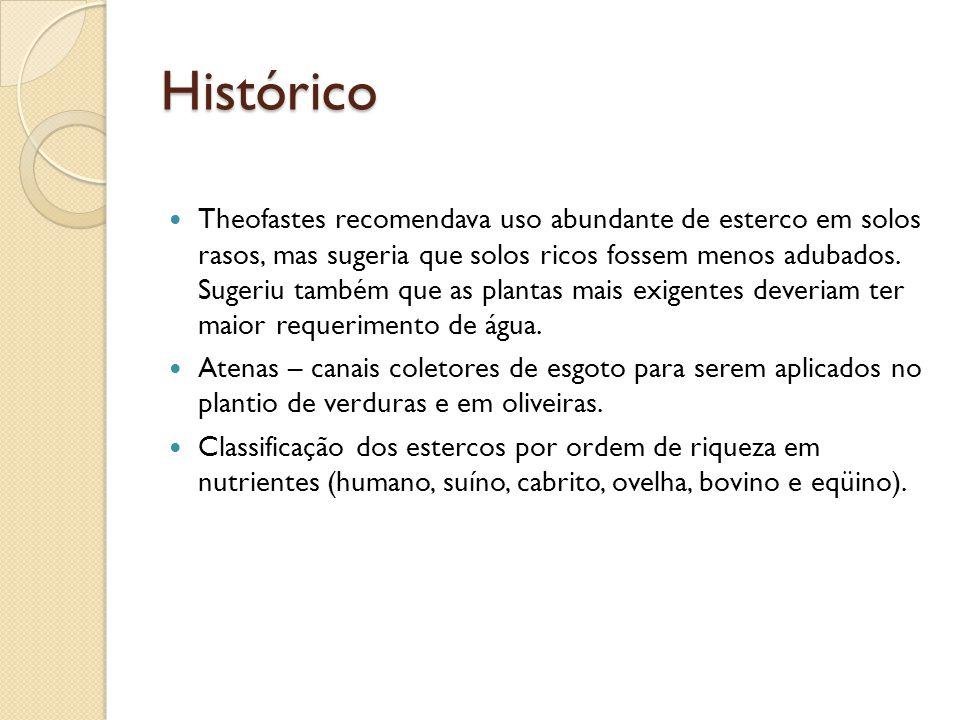 Histórico Theofastes recomendava uso abundante de esterco em solos rasos, mas sugeria que solos ricos fossem menos adubados. Sugeriu também que as pla