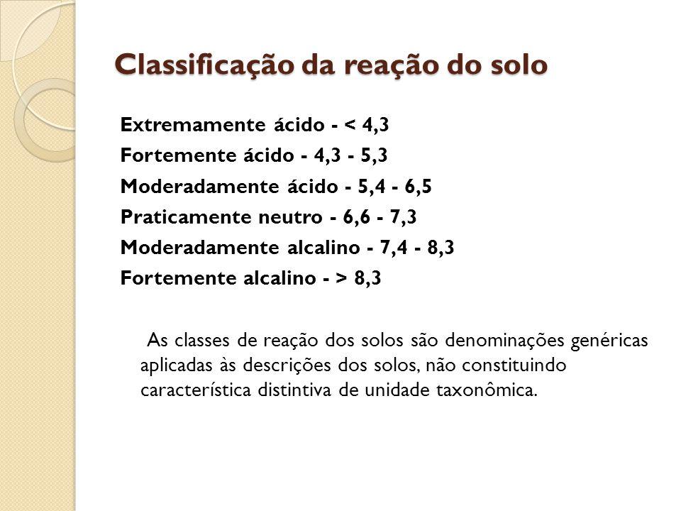 Classificação da reação do solo Extremamente ácido - < 4,3 Fortemente ácido - 4,3 - 5,3 Moderadamente ácido - 5,4 - 6,5 Praticamente neutro - 6,6 - 7,