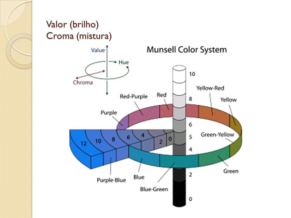 Valor (brilho) Croma (mistura)