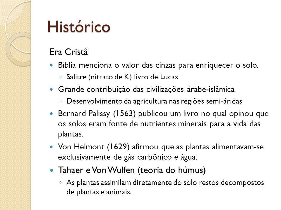 Histórico Era Cristã Bíblia menciona o valor das cinzas para enriquecer o solo. Salitre (nitrato de K) livro de Lucas Grande contribuição das civiliza