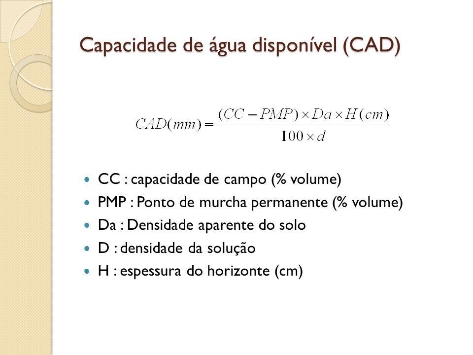 Capacidade de água disponível (CAD) CC : capacidade de campo (% volume) PMP : Ponto de murcha permanente (% volume) Da : Densidade aparente do solo D