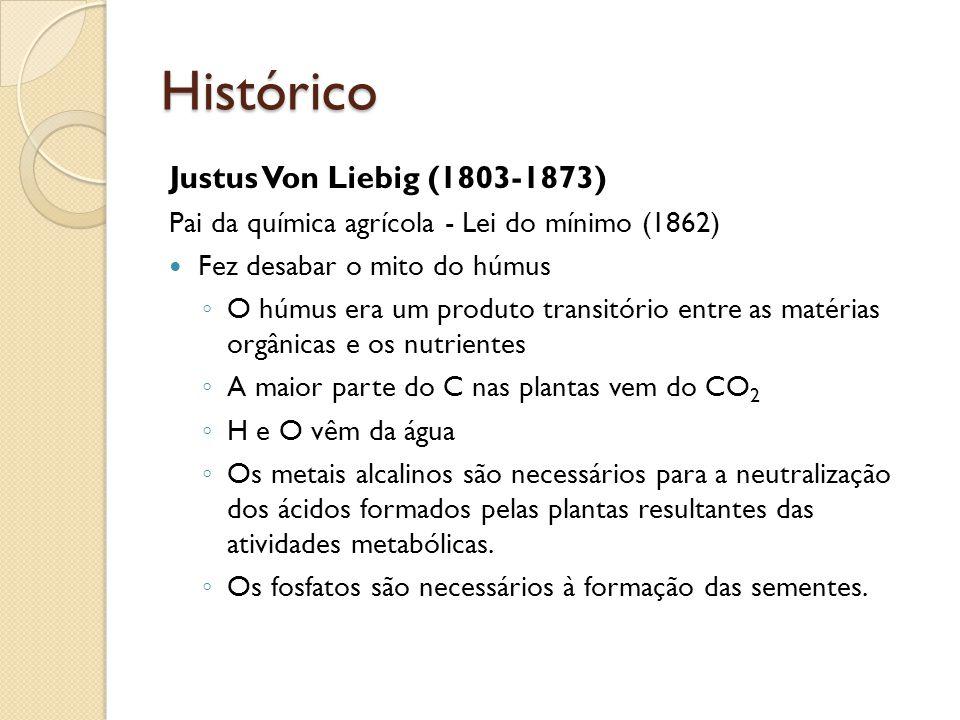 Histórico Justus Von Liebig (1803-1873) Pai da química agrícola - Lei do mínimo (1862) Fez desabar o mito do húmus O húmus era um produto transitório