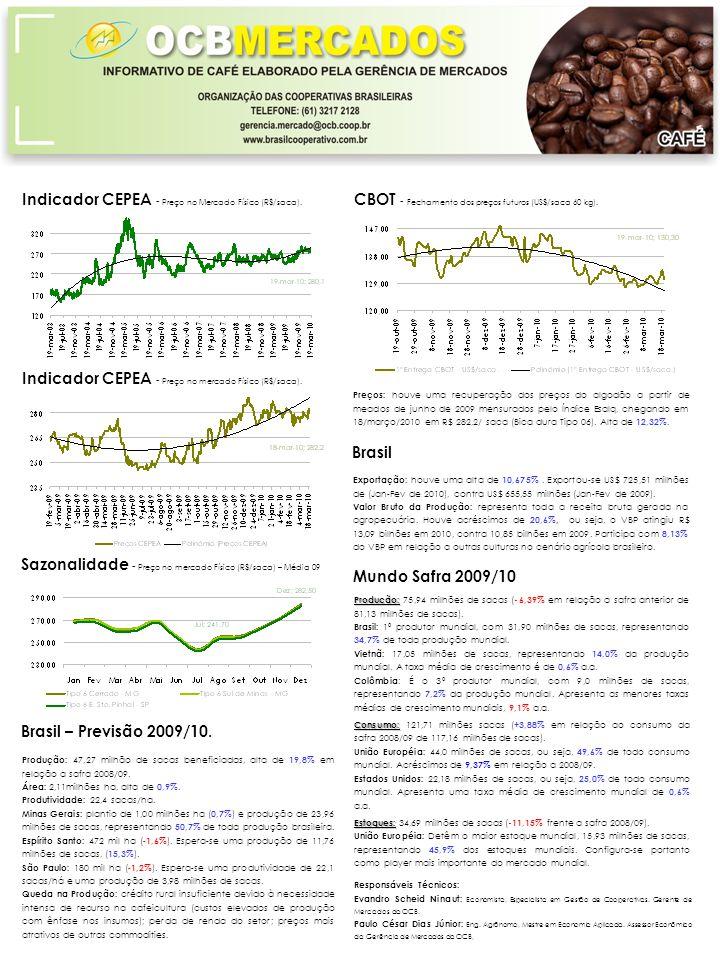 CBOT - Fechamento dos preços futuros (US$/saca 60 kg).