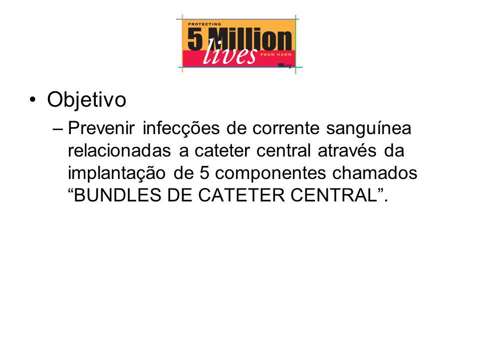 Objetivo –Prevenir infecções de corrente sanguínea relacionadas a cateter central através da implantação de 5 componentes chamados BUNDLES DE CATETER CENTRAL.